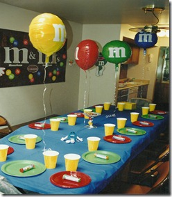 m m birthday party ideas blogher